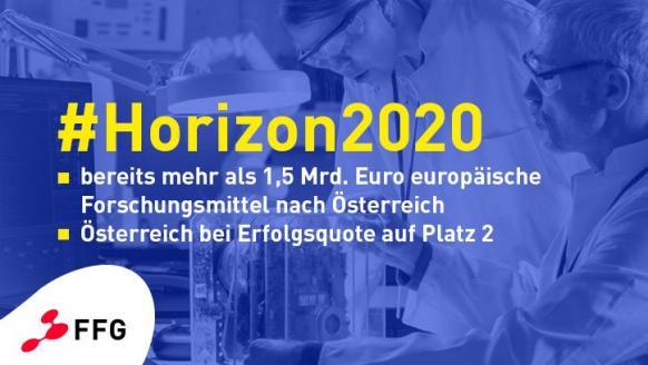 Bereits mehr als 1,5 Mrd. Euro Forschungsmittel aus Horizon 2020 nach Österreich