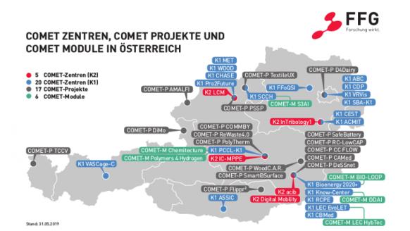 Landkarte Comet in Österreich
