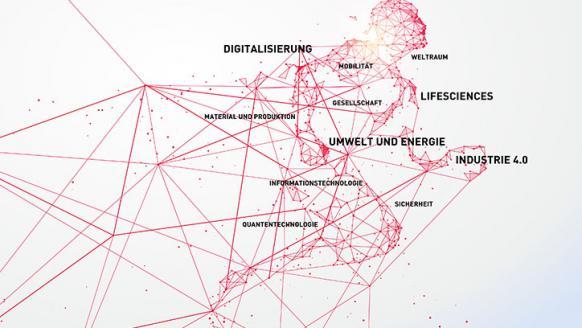 Illustration mit thematischen Begriffen (Digitalisierung, Life Sciences, Umwelt und Energie, Klimawandel, Produktion) und einem laufenden Menschen in Form eines Drahtgitter-Modells. Illustration: iStock/FFG